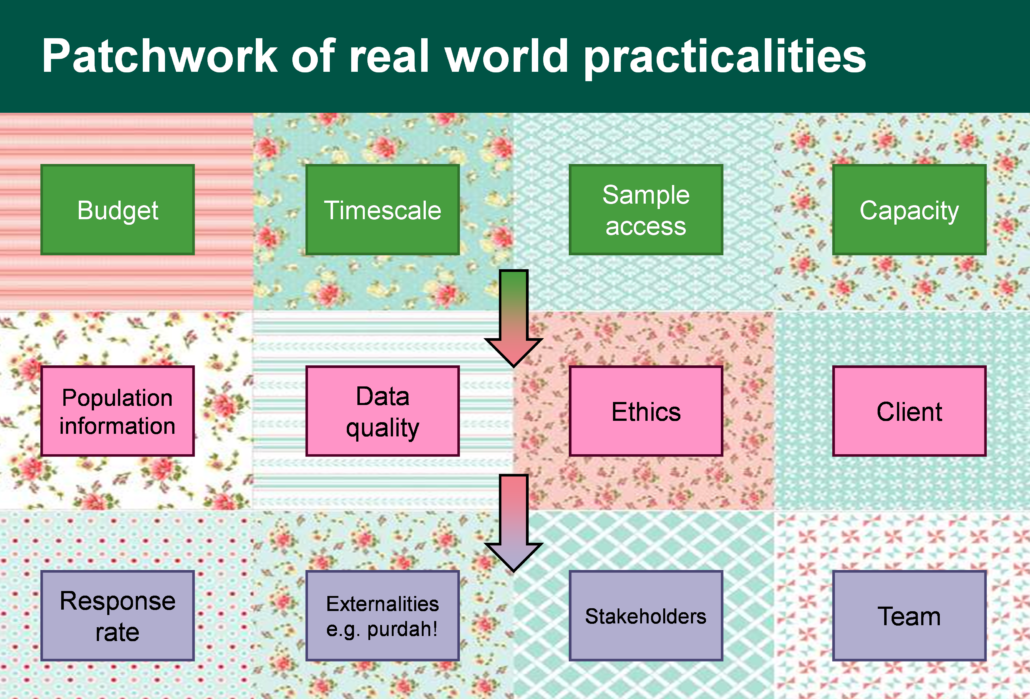 Patchwork of real world practicalities